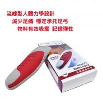 DR IFEET 全能健康鞋墊 穩定承托足弓 減少足痛